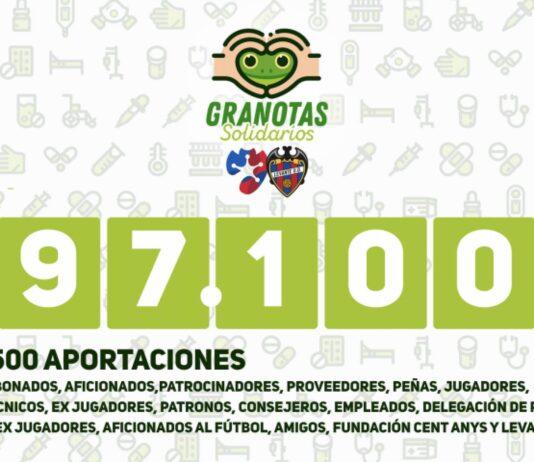 Granotas Solidarios